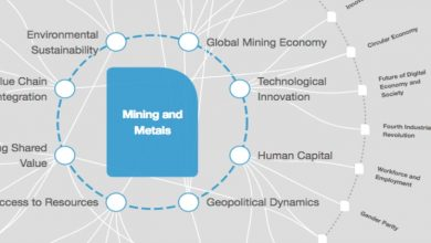Photo of Four Trends Shaping The Future Of The Mining And Metals Industry